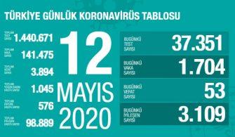 12 Mayıs 2020 Türkiye Genel Koronavirüs Tablosu